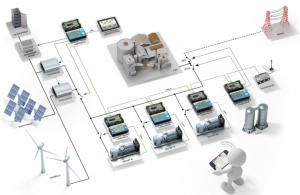 Soluciones para Micro Redes y Plantas híbridas