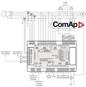 Relés de protección ComAp válidos para los nuevos Códigos de Red